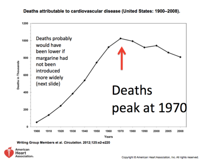 Ancel Keys AHA deaths peak clearer